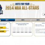 NBA2014オールスター第3回中間発表!ファン投票締め切りまであと10日!